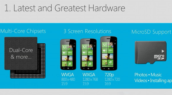 Multi-core windows phone 8