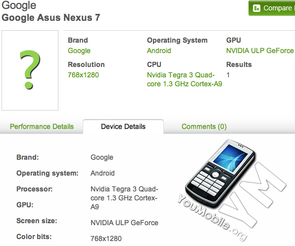Nexus 7 benchmark