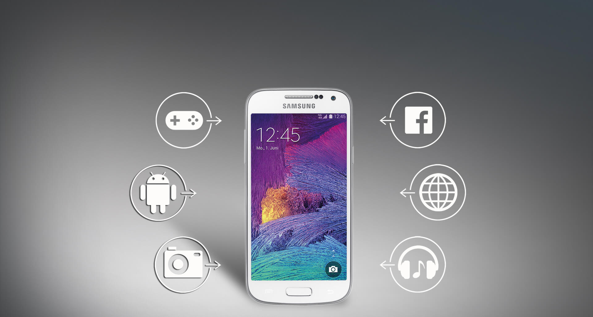 Galaxy S4 mini plus