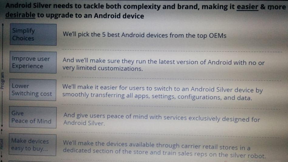 Android Silver Program By Google