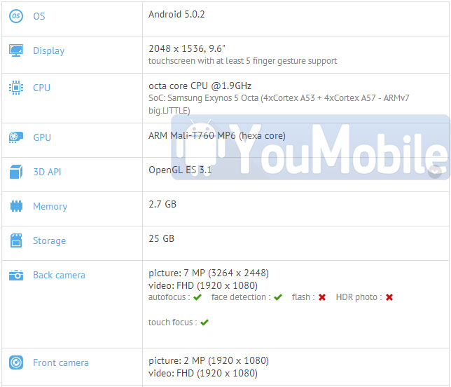 samsung galaxy tab s2 with a 9 7 inch display specifications leaked. Black Bedroom Furniture Sets. Home Design Ideas