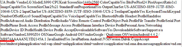 LG G3 User Profile