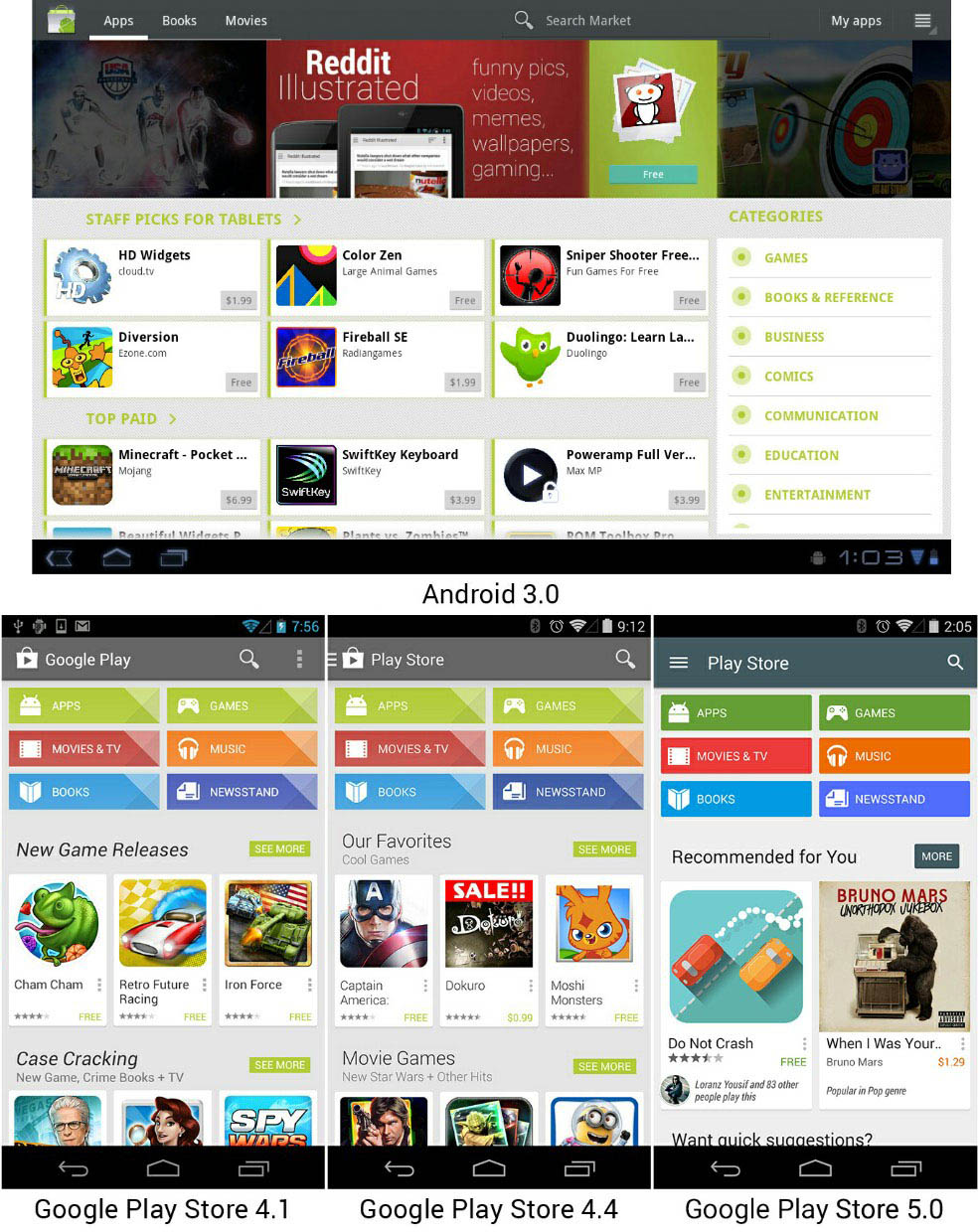 Android market app evolution from from 2007 to 2014 photos Play app
