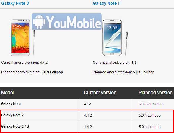 Samsung's official website confirms Galaxy Note 2 upcoming