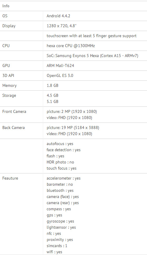 s5 zoom spec sheet