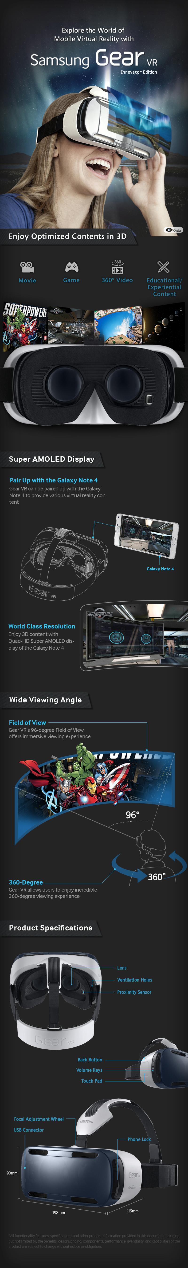 Samsung Gear VR Infographic