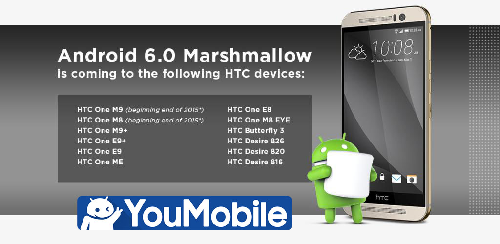 HTC official Marshmallow updates