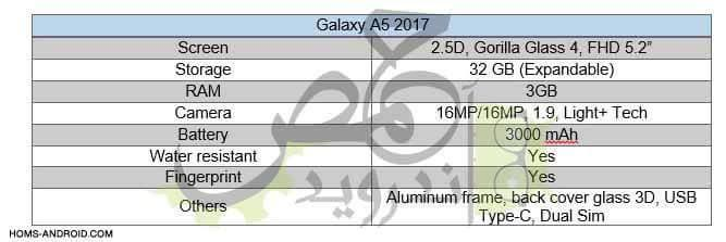 Samsung Galaxy A5 2017: Leaked specs