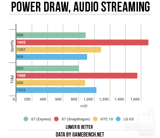 Power-draw-audio.png