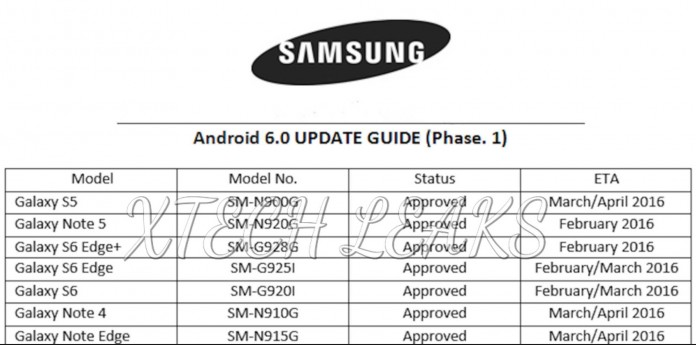 Samsung-galaxy-android-6-update-roadmap-