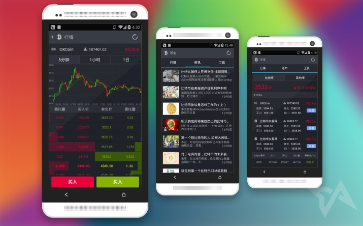 android daytrading apps.png