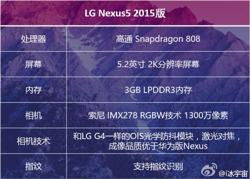 Nexus 5 2015 specs