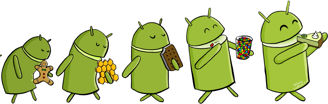 Key lime pie android evolution
